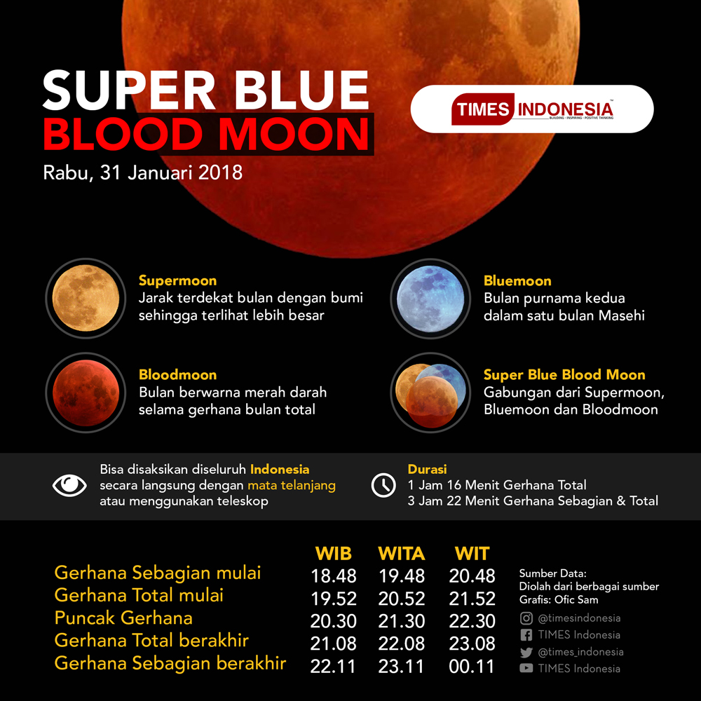 Super-Blue-Blood-Moon.jpg