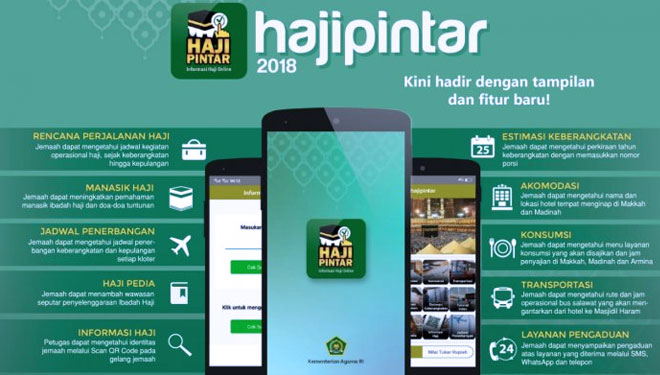 """""""Haji Pintar"""" The Application for Candidate of Hajj Pilgrims is Launched by Kemenag"""