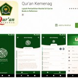 Ministry of Religion RI Presents Digital-Based Quran Application